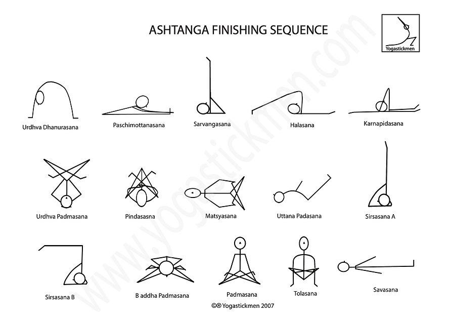 YogastickmenAstangaFinishingSequence_A4.