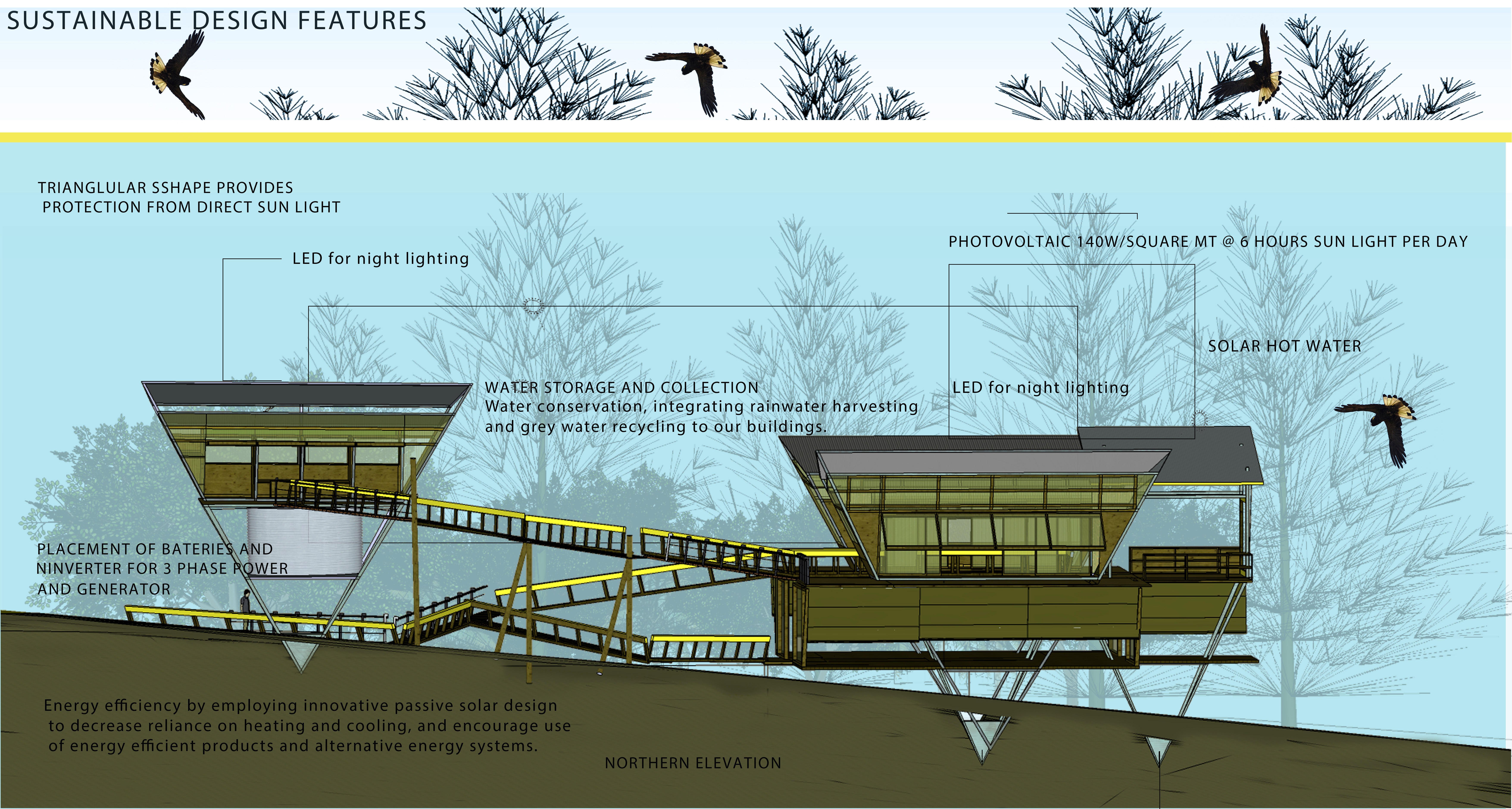 Sustainable Design Features