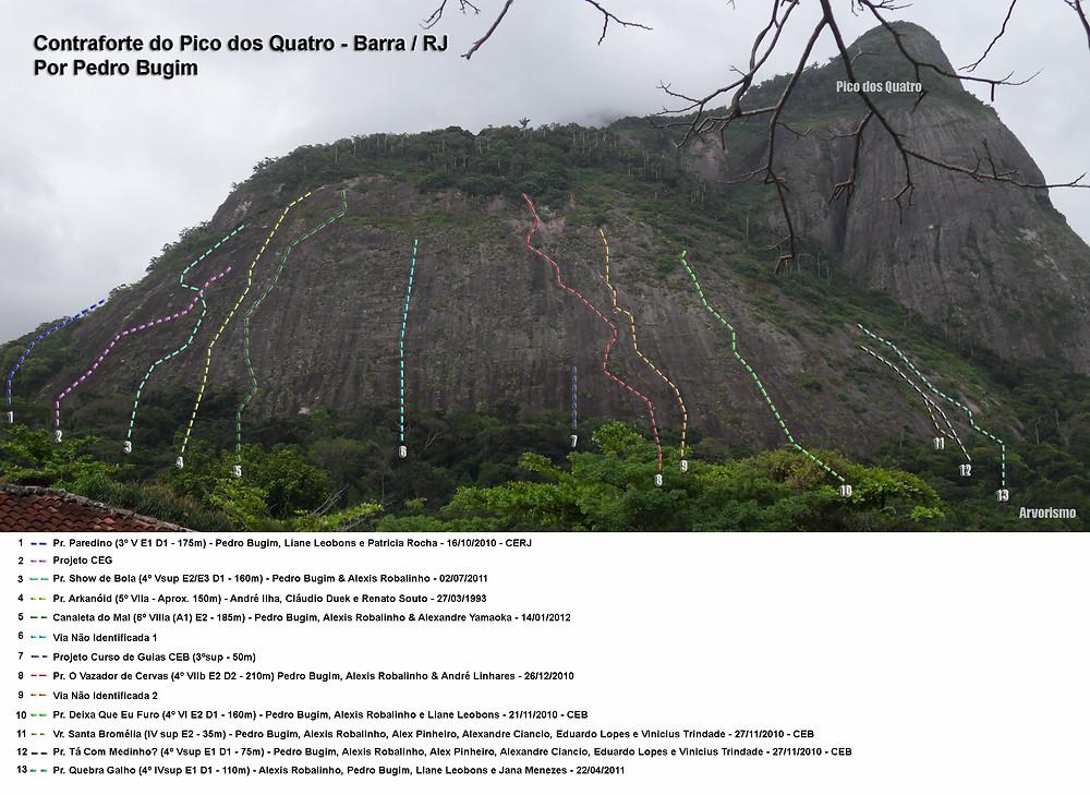 Esquema das vias no Contraforte do Pico dos Quatro