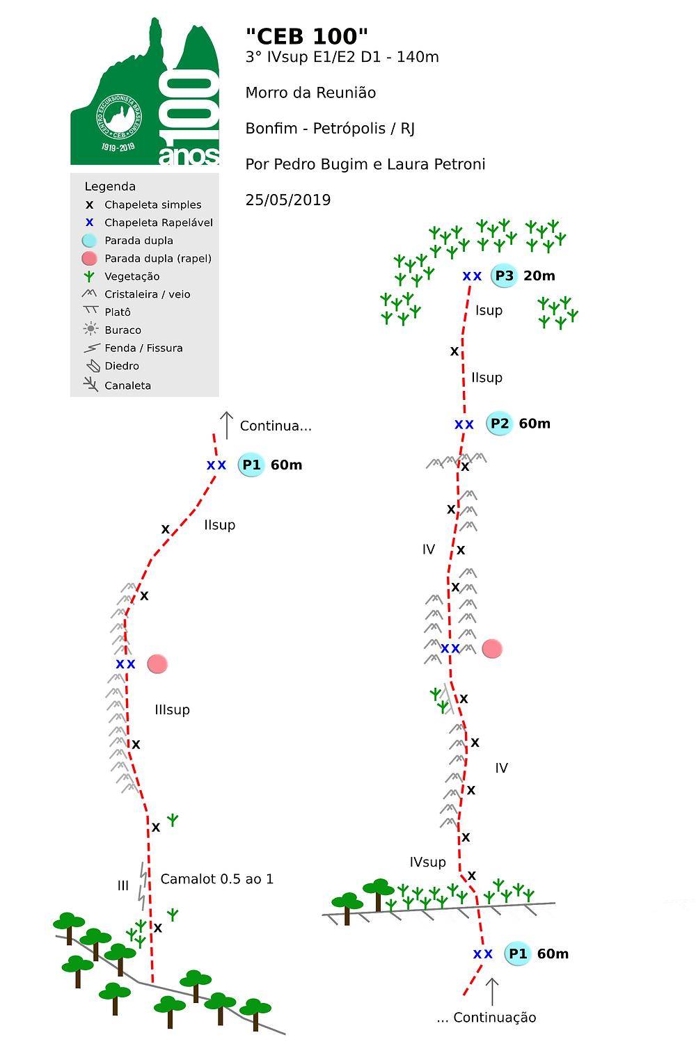 """Croqui do Paredão """"CEB 100"""" (3° IVsup E1/E2 D1 - 140m)"""
