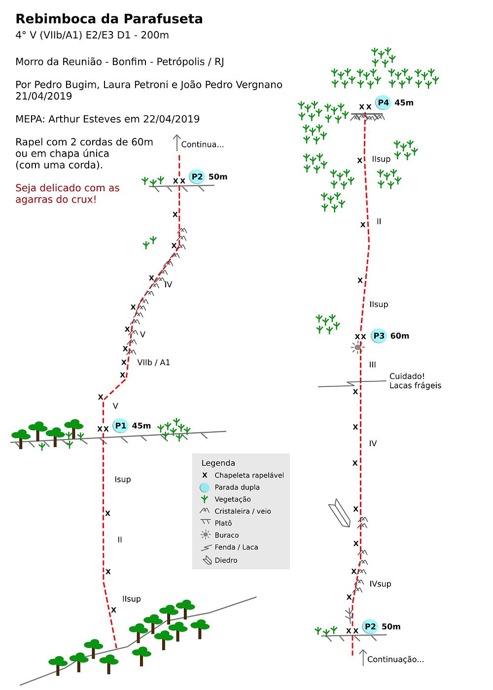 """Croqui da  """"Rebimboca da Parafuseta"""" (4° V (VIIb/A1) E2/E3 D1 - 200m)"""