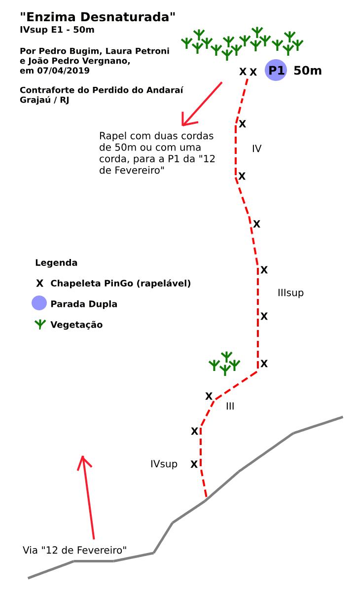 """Croqui da via """"Enzima Desnaturada"""" (IVsup E1 - 50m), no Contraforte do Perdido do Andaraí"""