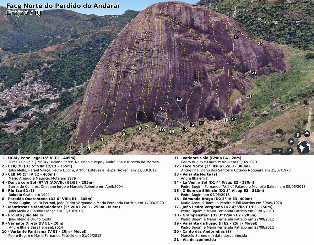 Linha aproximada das vias da Face Norte do Perdido do Andaraí - Grajaú / RJ