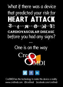 Do you know your risk for Heart Disease?