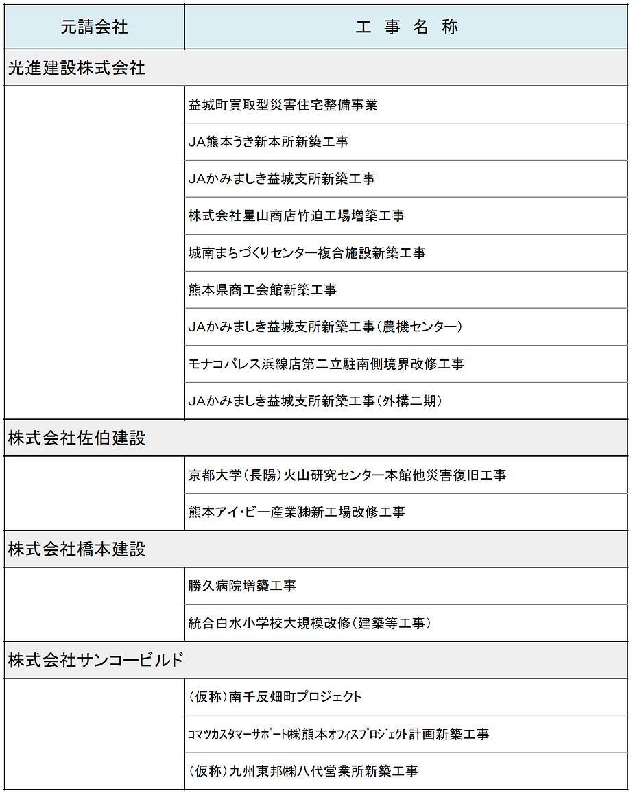 スクリーンショット 2021-01-30 14.36.48.png