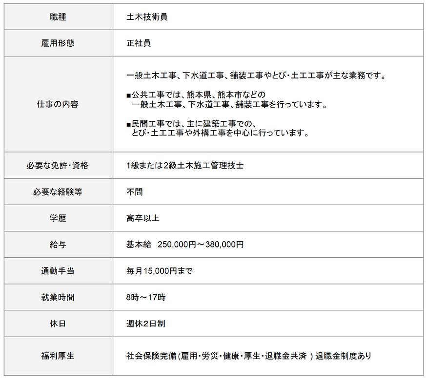 スクリーンショット 2021-01-20 0.13.41.png