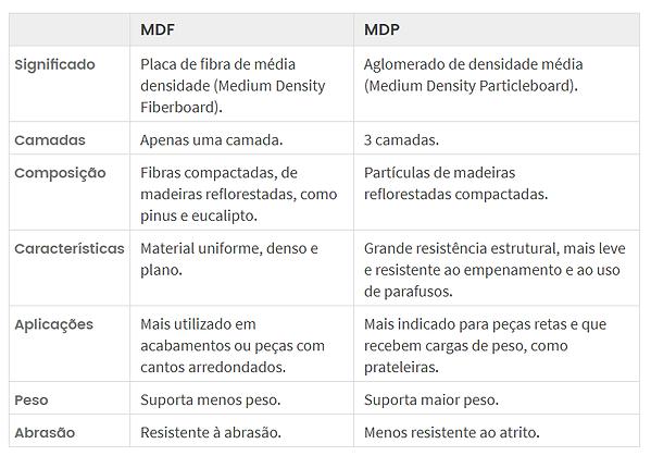 diferenca-entre-mdf-mdp-04.png