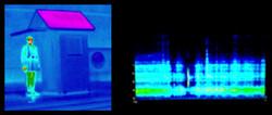 Energy Visualizations I