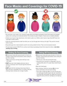 FREE POSTER:How to Wear a Mask