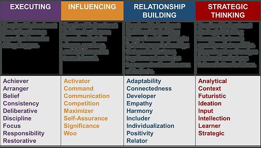 Domains-of-Leadership.png
