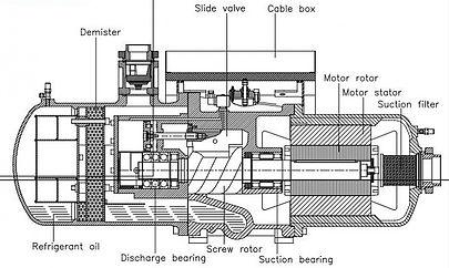 Ремонт компрессора HANBELL.JPG