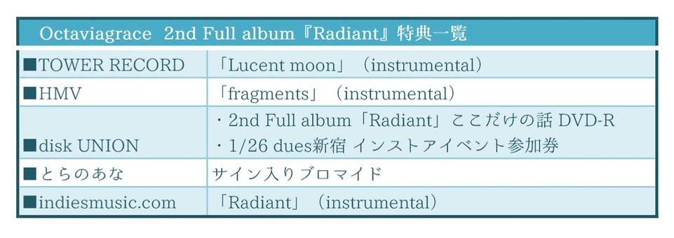 Radiant特典.jpg