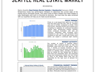 Seattle Real Estate Market Update | January 2018
