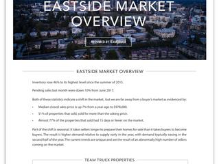 Eastside Market Overview | July 2018