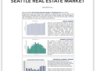 Seattle Real Estate Market Update | March 2017