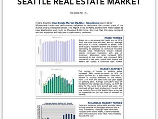 Seattle Real Estate Market Update | April 2017