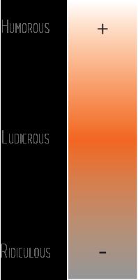 Ludicrous Spectrum