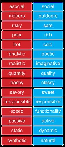Profiling Words