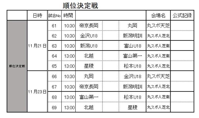順位決定戦(組み合わせ確定).jpg
