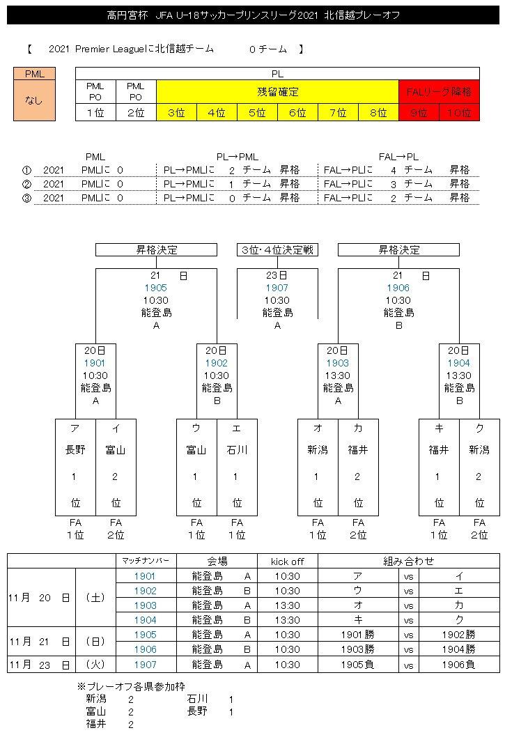 2021プレーオフ組み合わせ.jpg