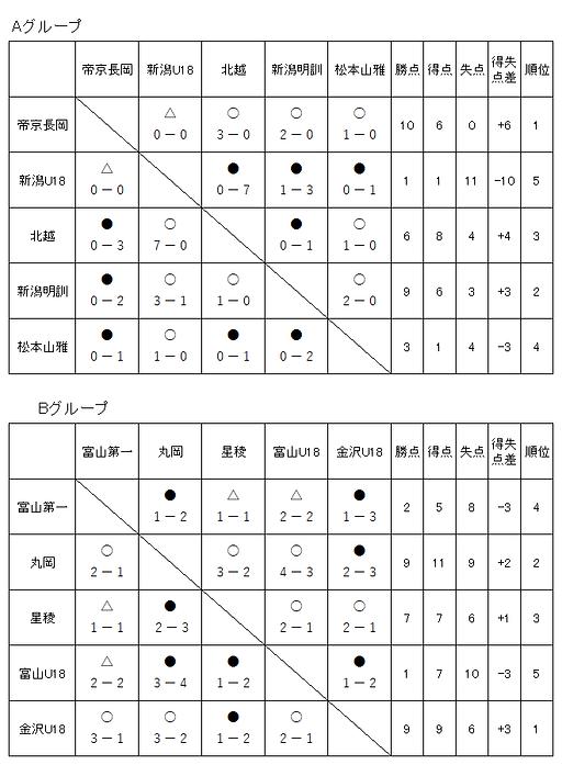 星取表(最終).png