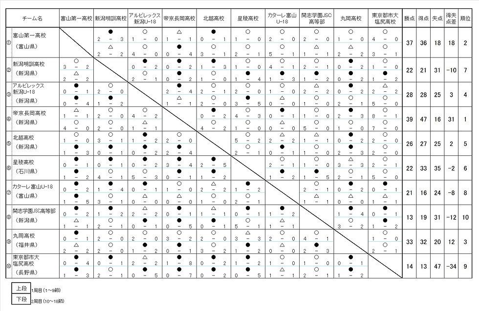 星取り表3.jpg