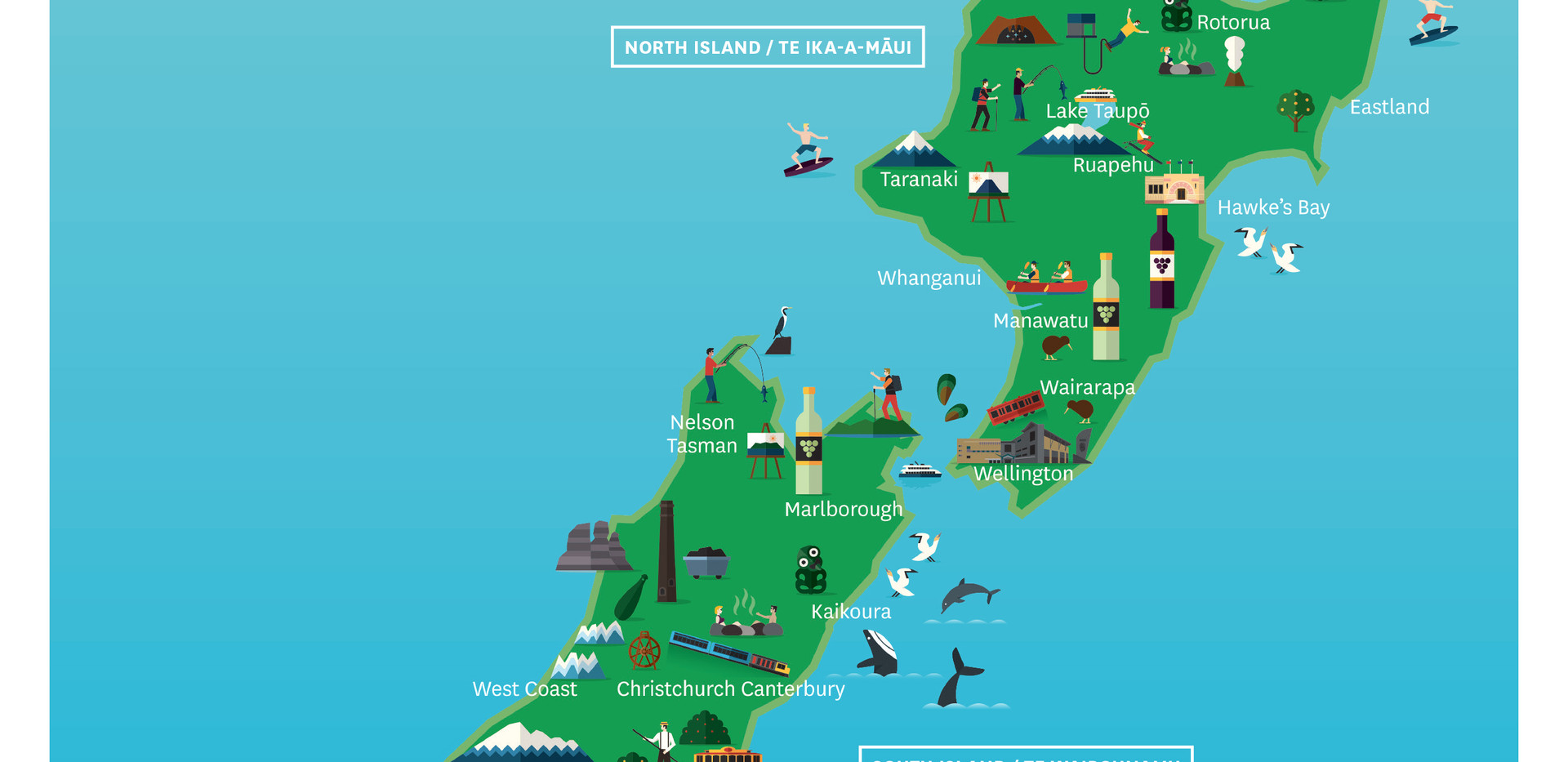 NZ MAP OF ACTIVITIES