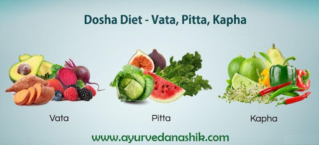 Ayurvedic diet for pitta