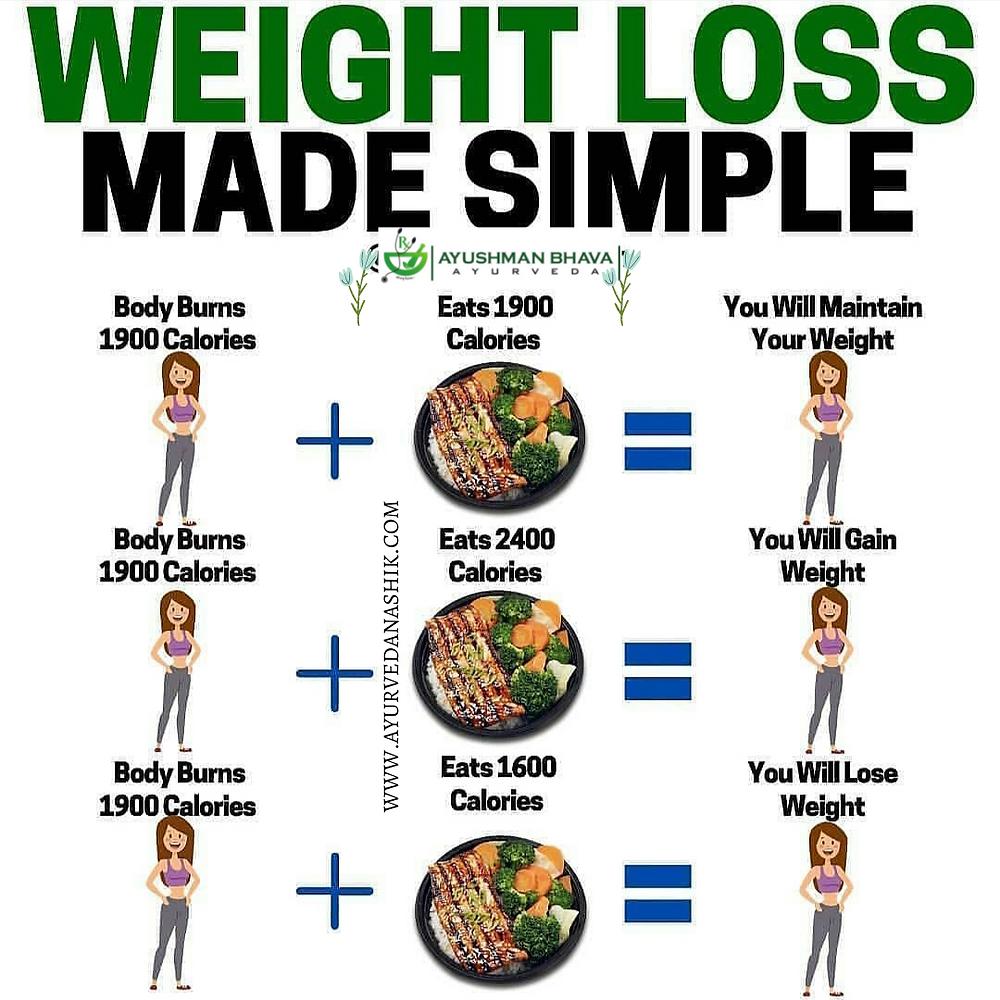 weight loss made simple nashik