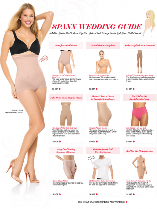 The best undergarments for your gown
