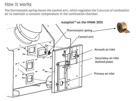 How+Autopilot+works.jpg