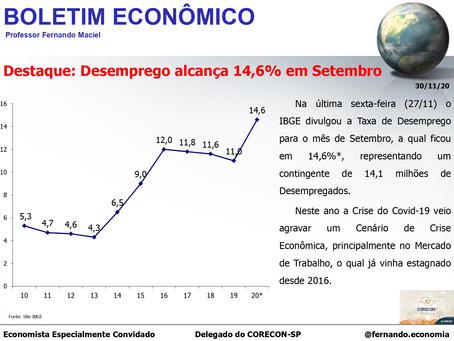 Boletim Econômico: Desemprego alcança 14,6% em setembro