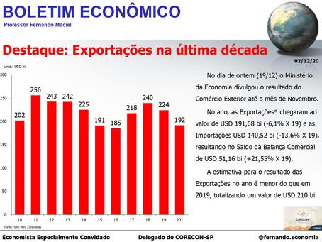 Boletim Econômico – exportações na última década, por Fernando Maciel