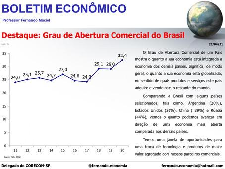 Boletim Econômico - Destaque: Grau de Abertura Comercial do Brasil, por Fernando Maciel