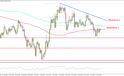 USD/JPY Extends Losses, Recovery Could Face Hurdles