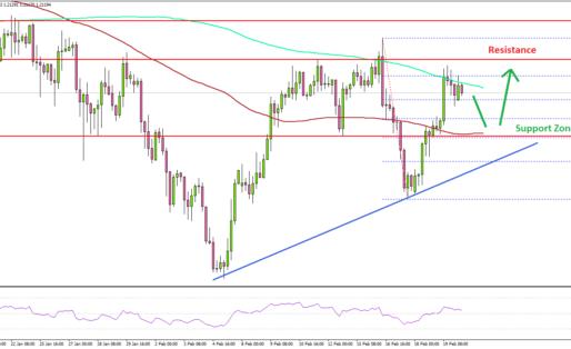 EUR/USD Facing An Uphill Task Near 1.2150