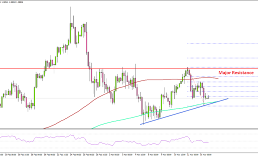 Here's Why GBP/USD Could Struggle Near 1.4000