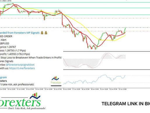 GBP/USD  Trading Signal - June 23, 2021