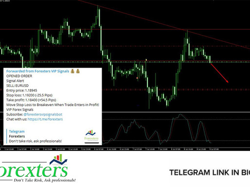 EUR/USD Trading Signal - July 9, 2021