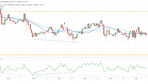 EUR/GBP Hovers Above Major Support