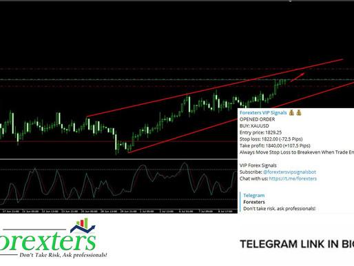 XAU/USD Trading Signal - July 15, 2021