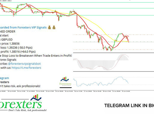 GBP/USD Trading Signal - June 22, 2021