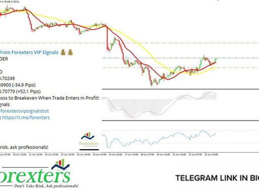 NZD/USD Trading Signal - June 23, 2021