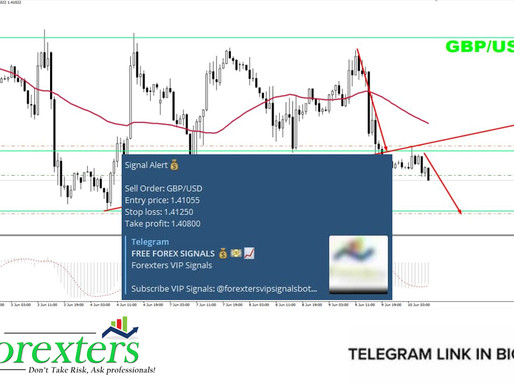 GBP/USD  Trading Signal - June 10, 2021
