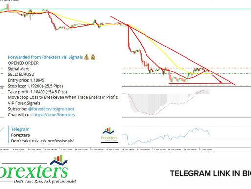 EUR/USD Trading Signal - June 22, 2021
