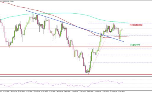EUR/USD Breaks Key Resistance, Oil Breaches $60