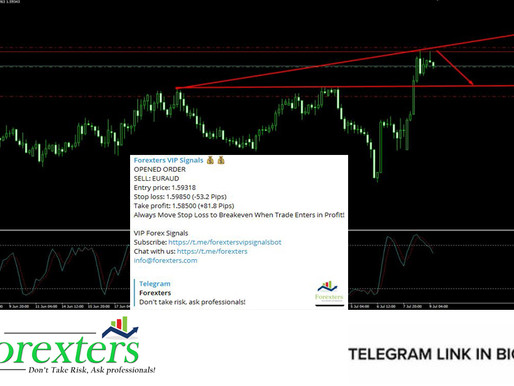 EURAUD Trading Signal - July 9, 2021