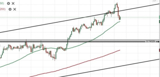 AUD/USD Potential Target At 0.7612