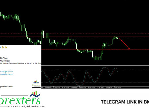 EUR/GBP Trading Signal - July 15, 2021