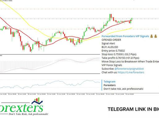 AUD/USD Trading Signal - June 24, 2021